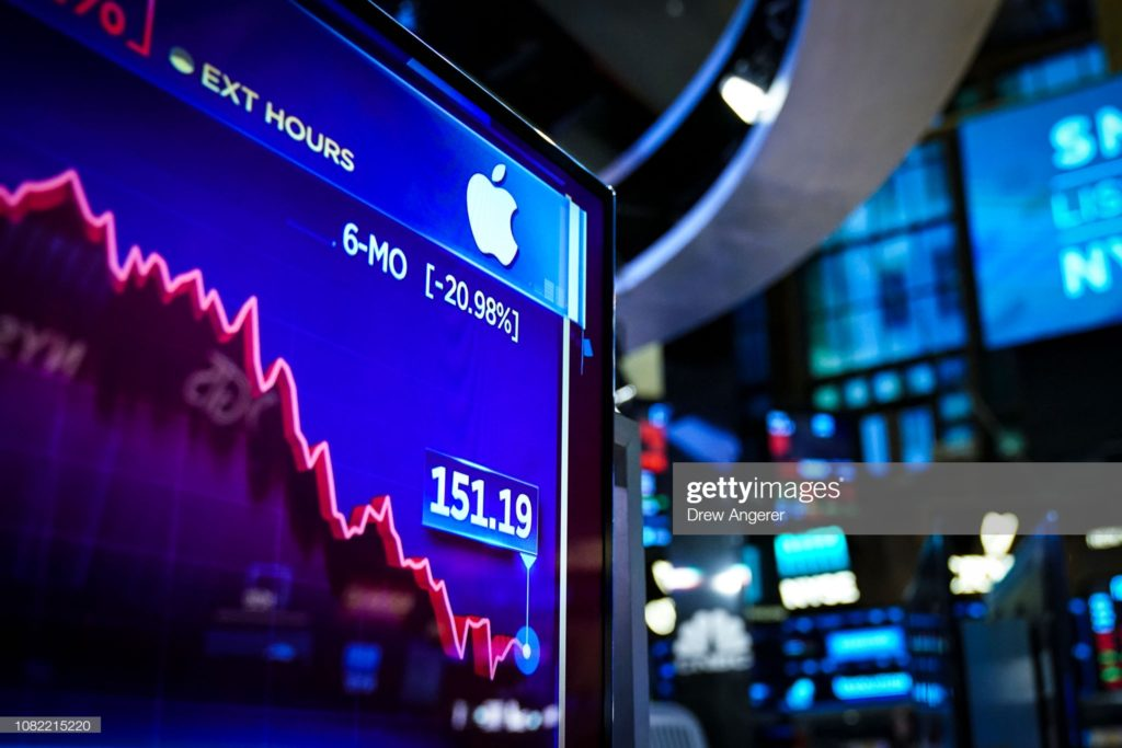 Apple Market 2019