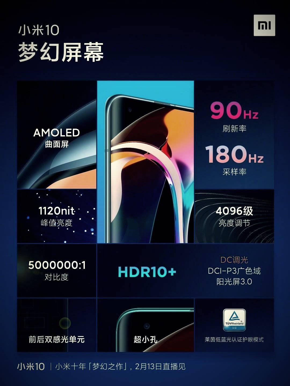 Xiaomi MI 10 Display screen