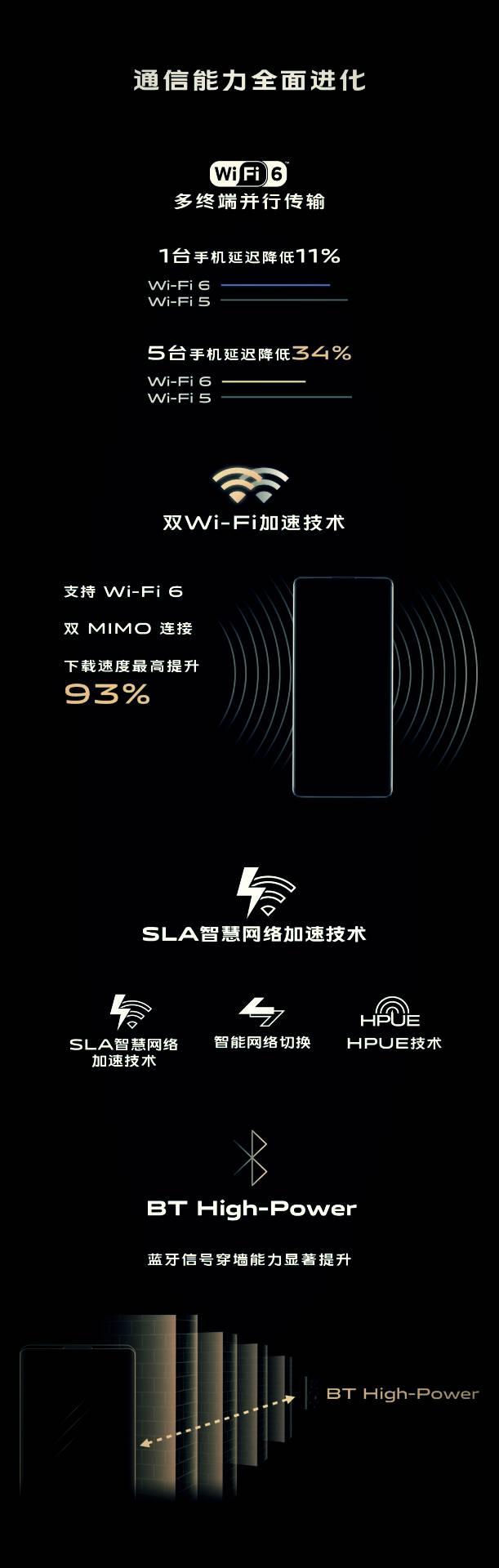 Vivo Nexus 3s 5G img 2
