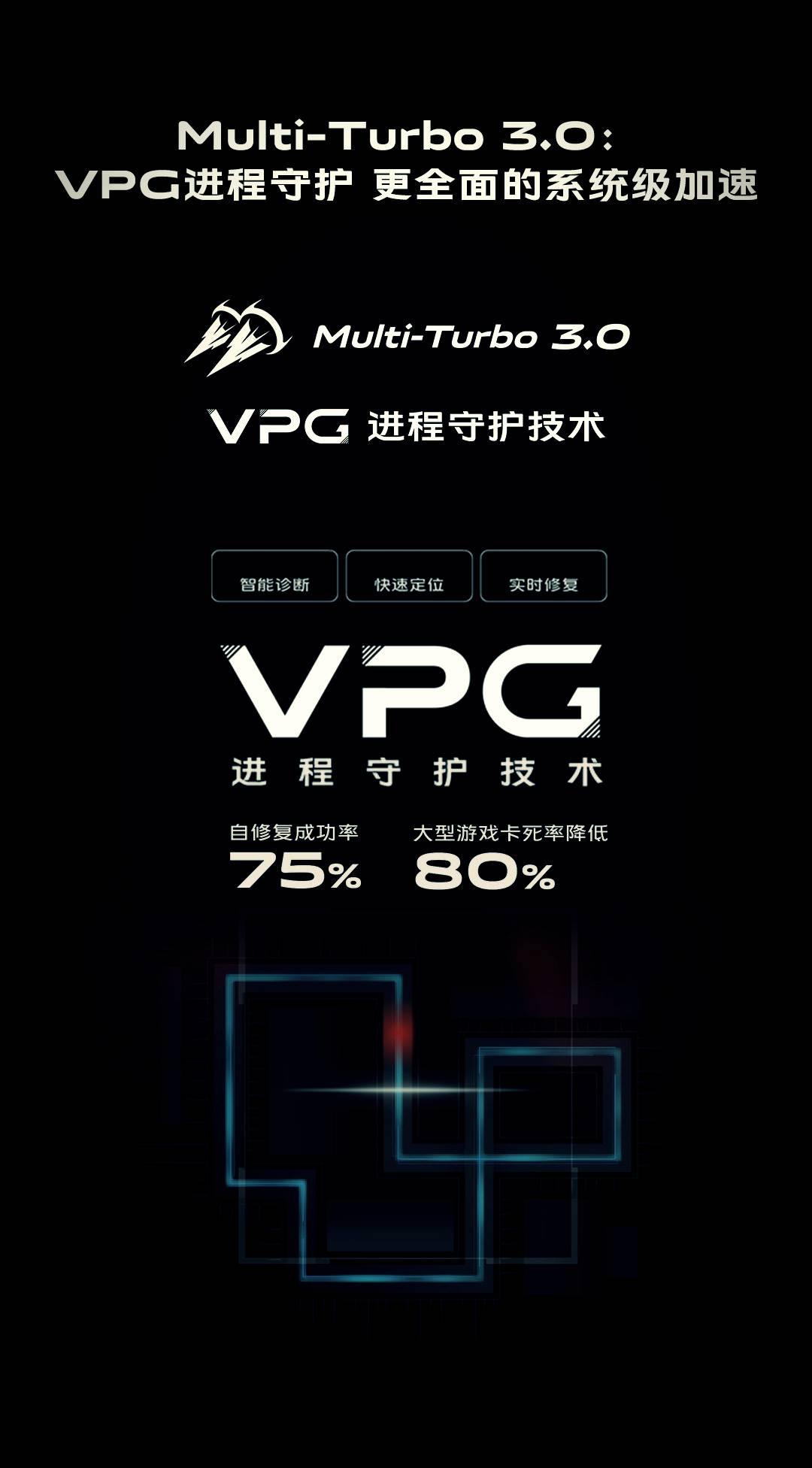 Vivo Nexus 3s 5G img 7