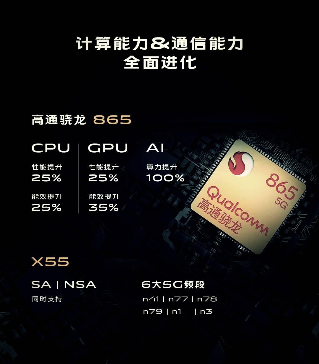 Vivo Nexus 3s 5G