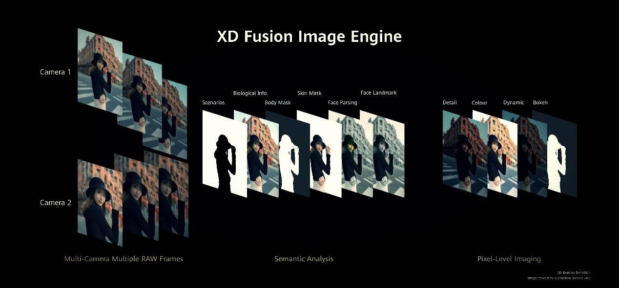 XD fusion image