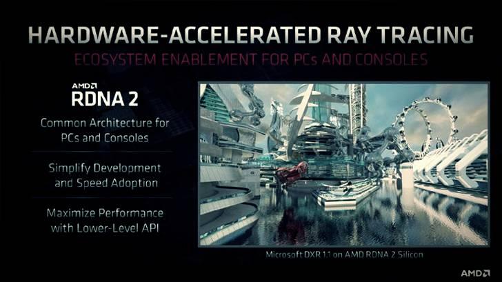 hardware accelaration