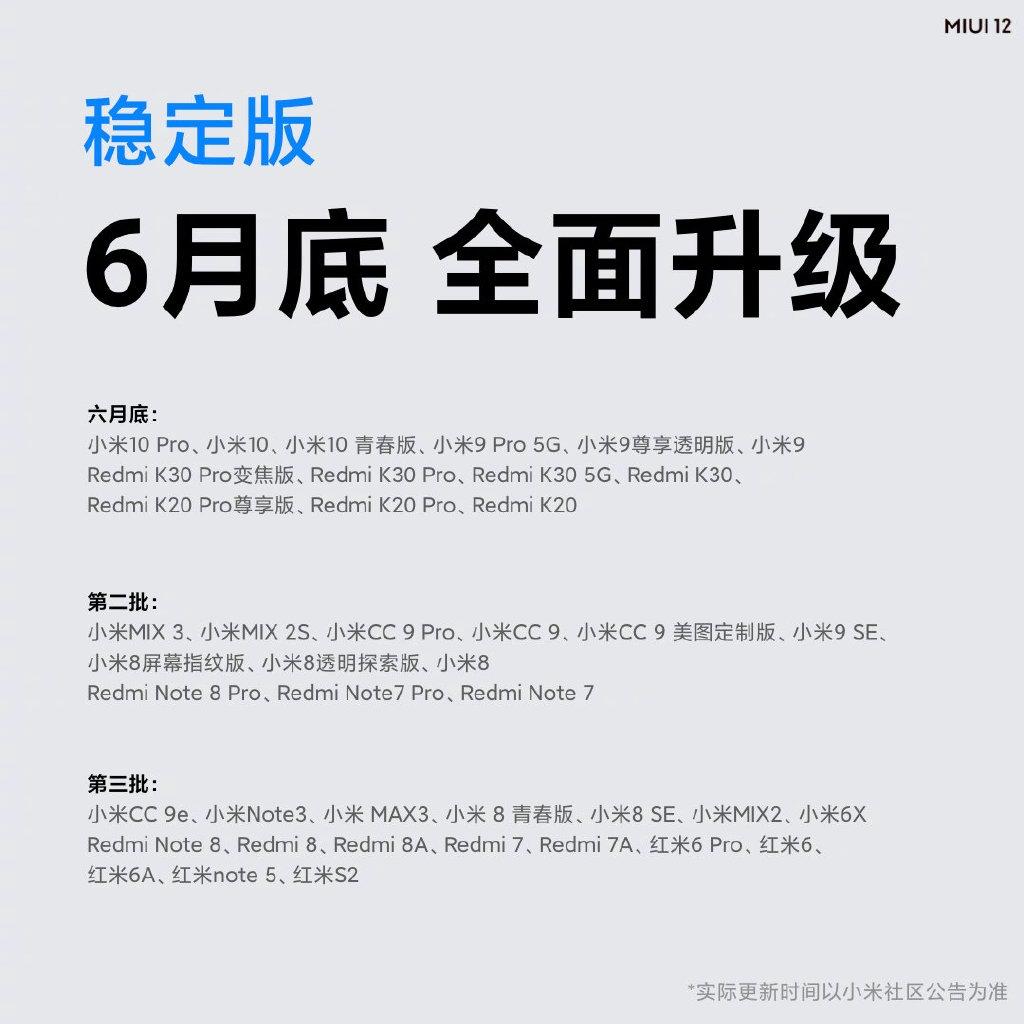 First batch list of MIUI 12