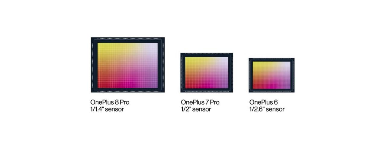 one plus 8 pro sensor