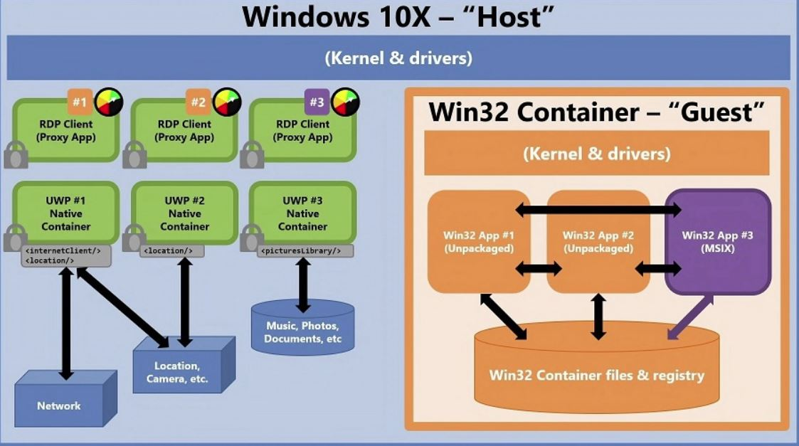 window 10 host
