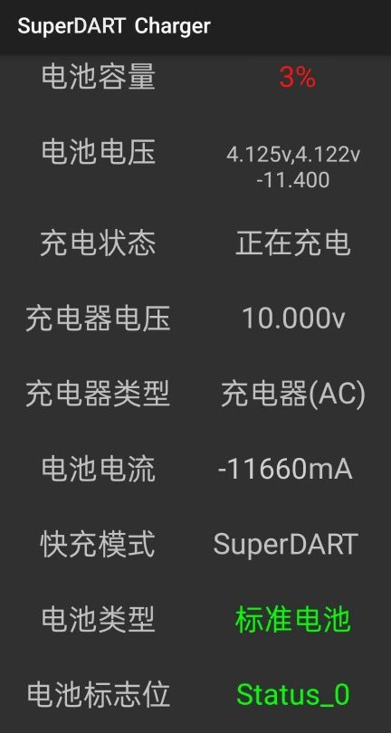 Realme charging superdraft
