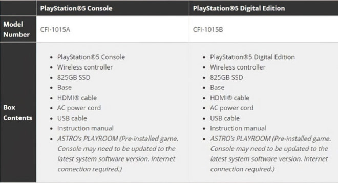 Sony-PlayStation-5-scope